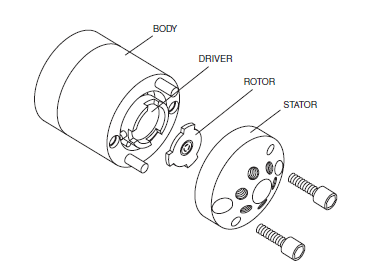 Exploded view of a Model C2 Injector